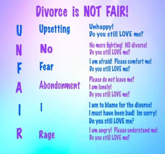 Divorce is unfair acy m3
