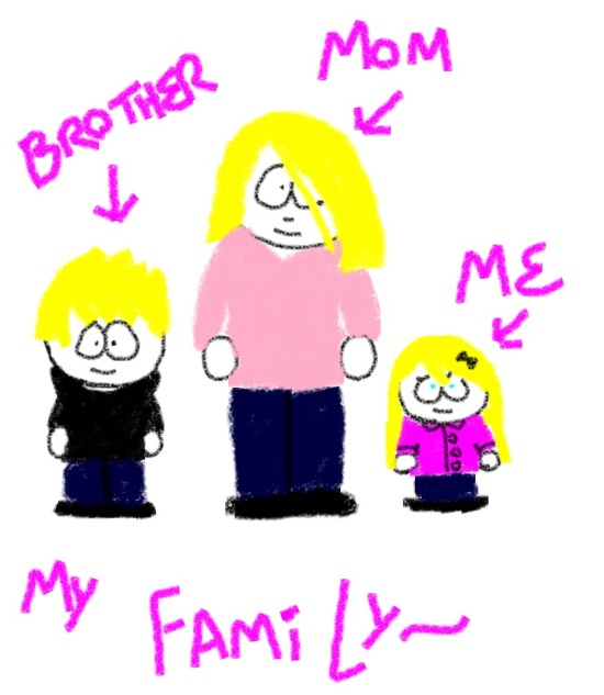 Deviant Art my family homwork__my_family_by_askliza1-d7z1dlo