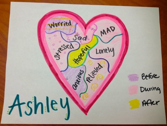 Ashleys heart m